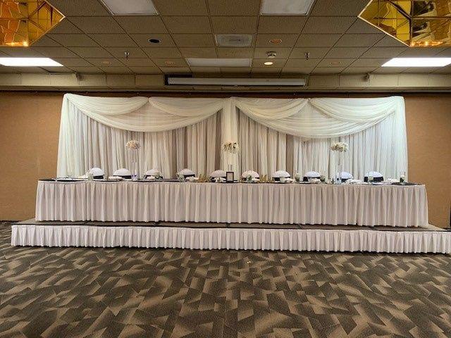 Tmx Wedding Picture Of Head Table 51 999482 1557422906 Fargo, ND wedding venue