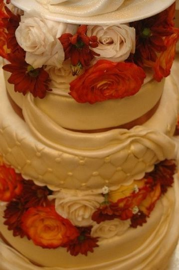 cakedetail