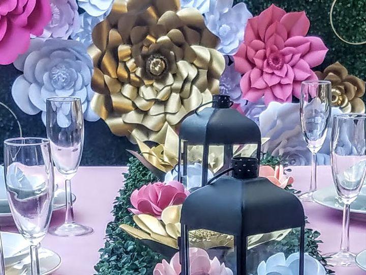 Tmx 20180506 174724 51 968782 V1 Dallas, TX wedding florist