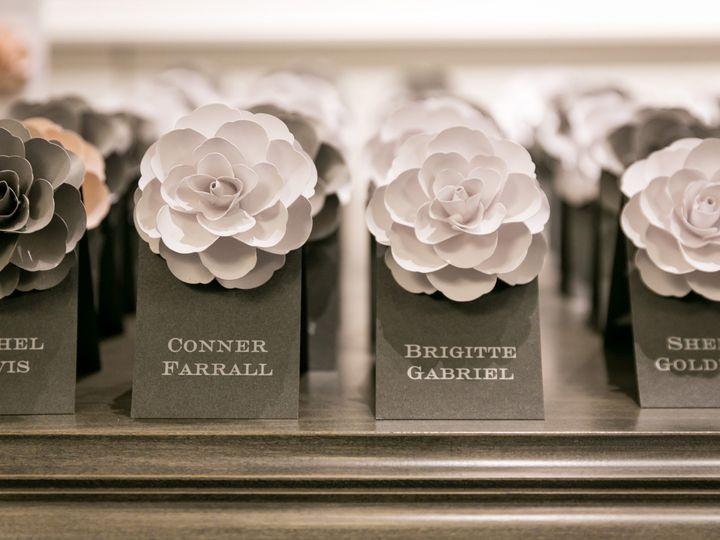 Tmx Anacecilia Escort Card 1 51 968782 V1 Dallas, TX wedding florist