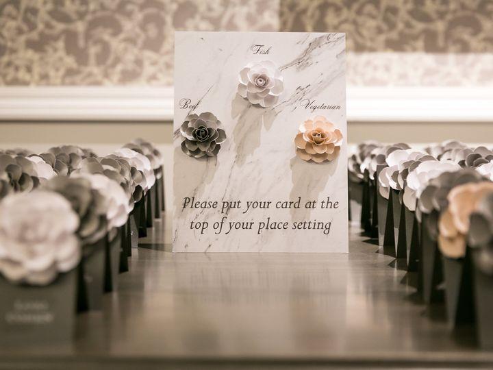 Tmx Anacecilia Escort Card 2 51 968782 V1 Dallas, TX wedding florist