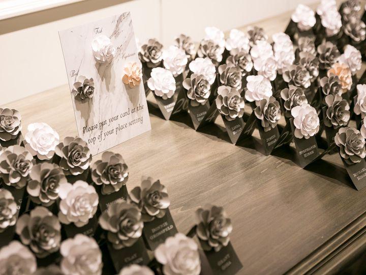 Tmx Anacecilia Escort Card 3 51 968782 V1 Dallas, TX wedding florist