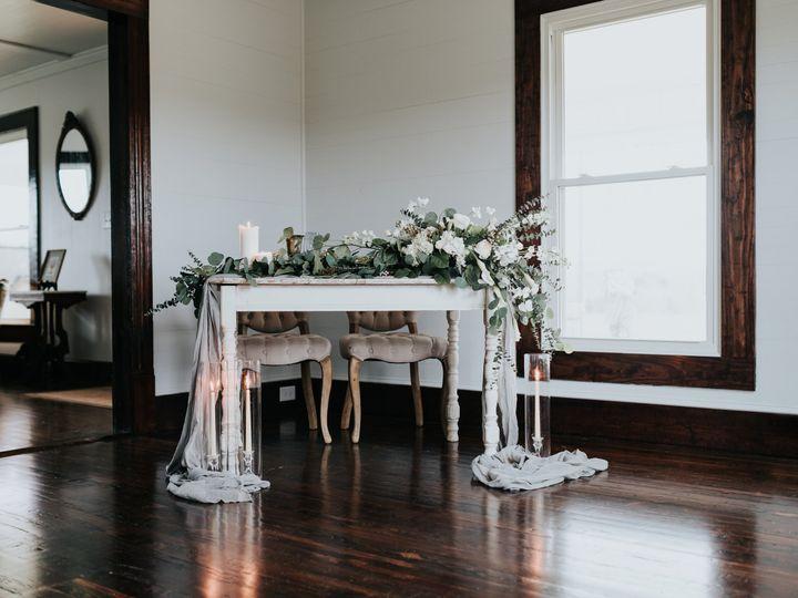 Tmx The Shutter Owl Day 1 34 51 742882 Mount Pleasant, NC wedding venue
