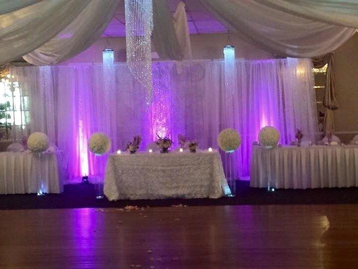 Tmx 1436372094936 Www Haverhill wedding venue