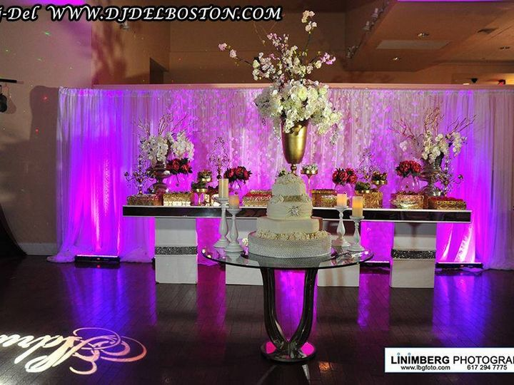 Tmx 1416881294890 Boston Pl Medford wedding eventproduction