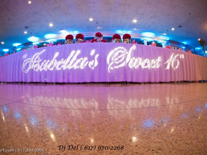 Tmx 1416882790501 Izabella Medford wedding eventproduction