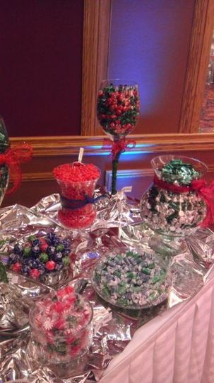 CertainlySweetCandyBuffet
