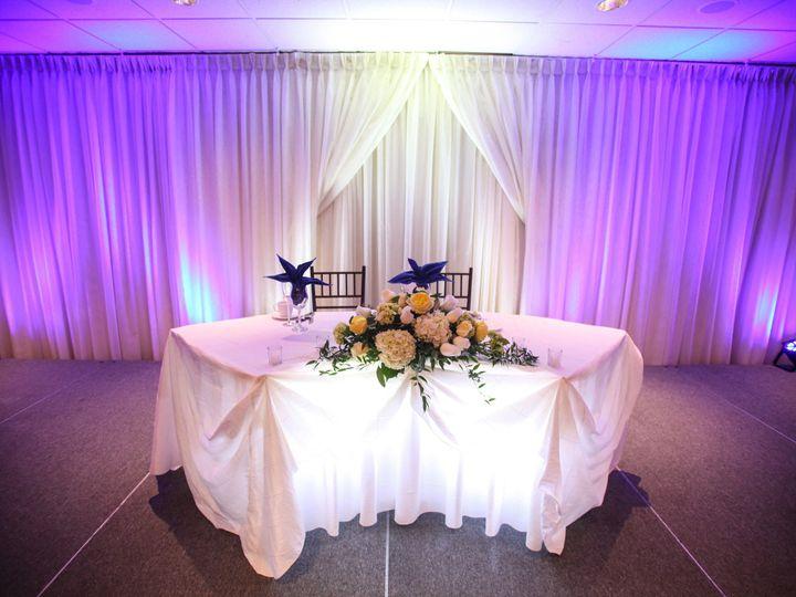 Tmx 1456543707996 Img0436 2 Woburn wedding dj