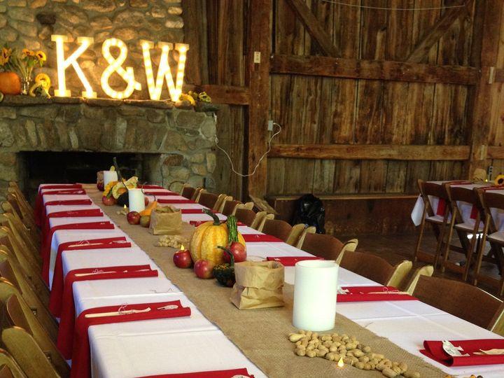 Tmx 1449855886362 Weddings   Kjw 1 Acton wedding planner