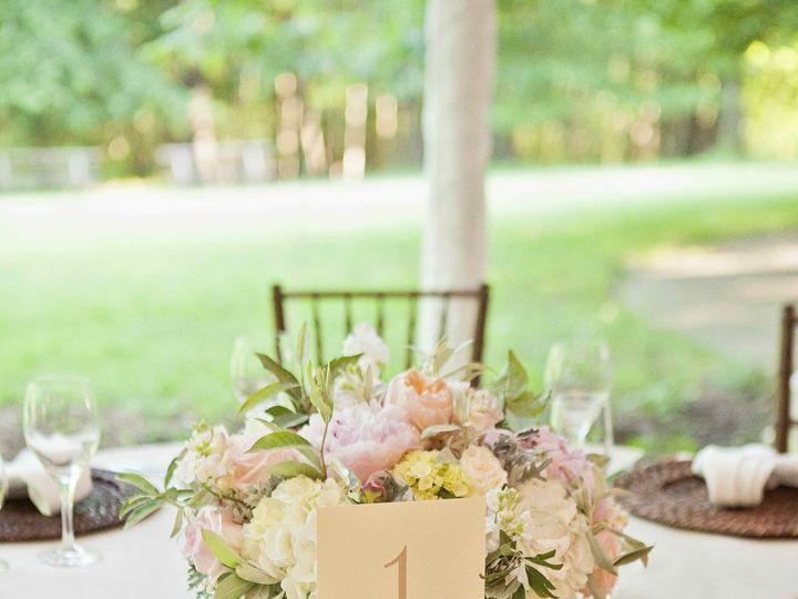 Tmx 1502654485262 Saraandgareth193 Small Sacramento, CA wedding planner