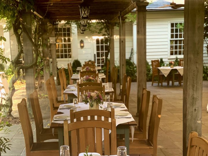 Tmx Patio Long Tables 51 102292 157859750741227 Ashburn, VA wedding venue