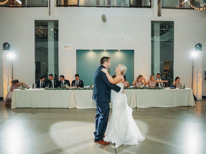 Tmx Marketing 11 51 750392 158051712725676 Saint Peters, MO wedding dj