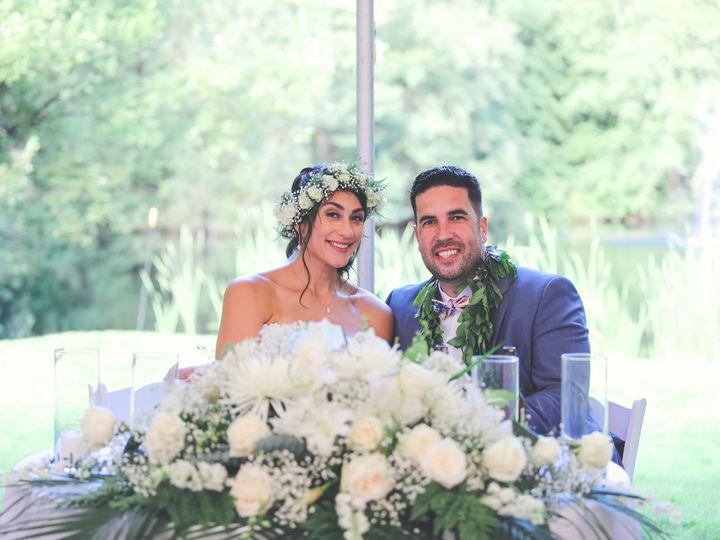 Tmx Wedding 1002 Copy 51 959392 Port Orchard, WA wedding photography