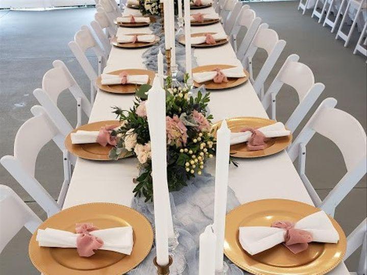 Tmx 20191019 113710 51 791492 159068640335493 Charlotte wedding planner