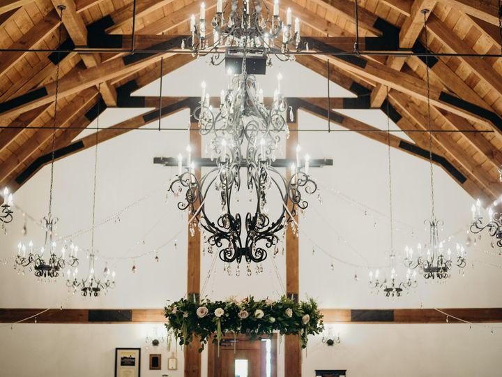 Tmx Agr 3290 51 592492 159832159641252 Murphy, NC wedding venue