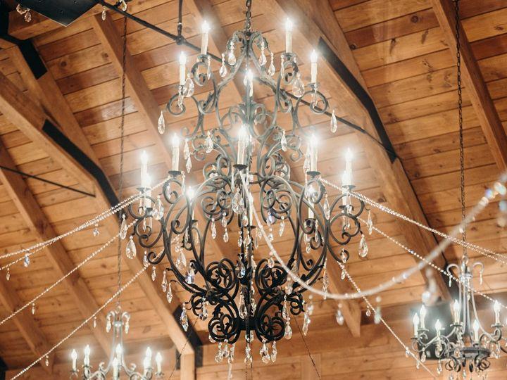 Tmx Agr 3291 51 592492 159832159720033 Murphy, NC wedding venue