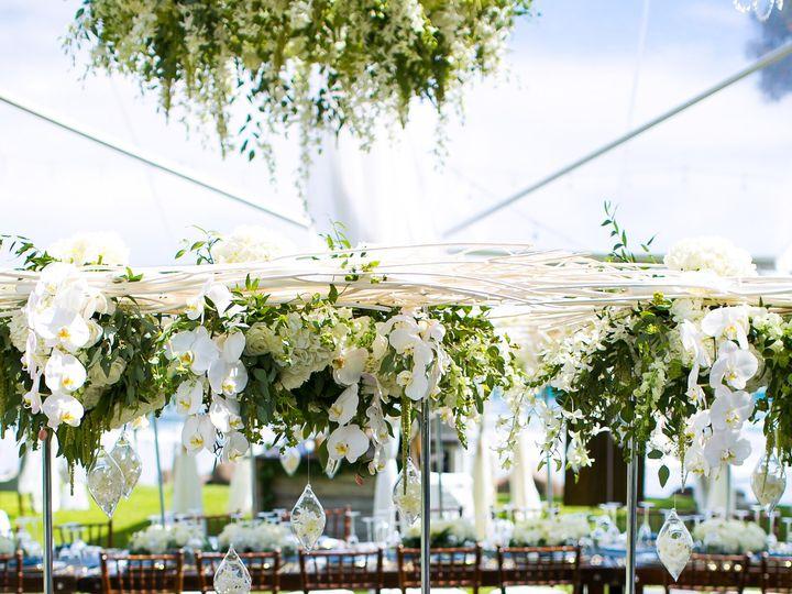 Tmx 1508440373588 512 160624 Coover Wedding 2299 Wailuku, HI wedding planner