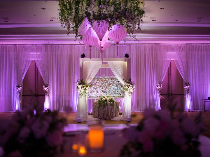 Tmx As 0784 51 51692 1558465088 Wailuku, HI wedding planner