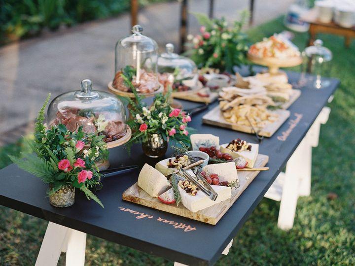 Tmx Dmitri Sandra Photography White Orchid Wedding 106 51 51692 1558464597 Wailuku, HI wedding planner