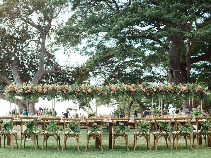 Tmx Dmitri Sandra Photography White Orchid Wedding 116 51 51692 1558464590 Wailuku, HI wedding planner