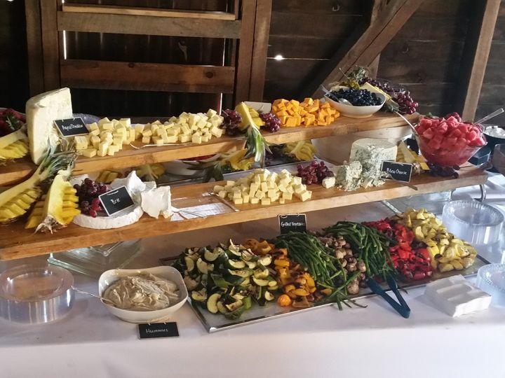 Tmx 1466781238195 Mediterranean Cheese Board Williamsport, Pennsylvania wedding catering