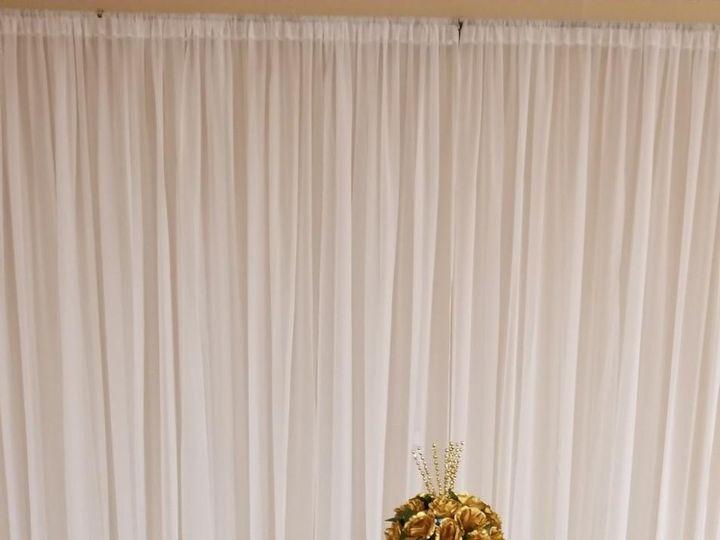 Tmx Head Tbl Close Up 51 169003 1556545714 Shreveport, Louisiana wedding planner