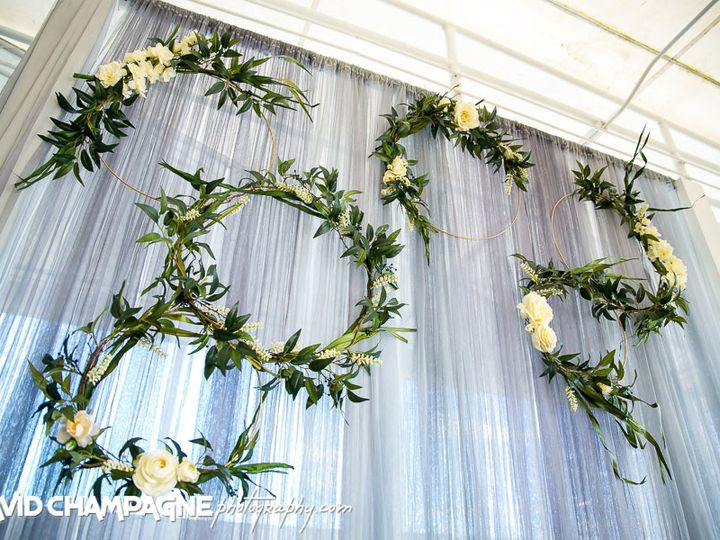 Tmx David Champagnie Brit Heather 3 51 420103 161676704747679 Virginia Beach, VA wedding venue