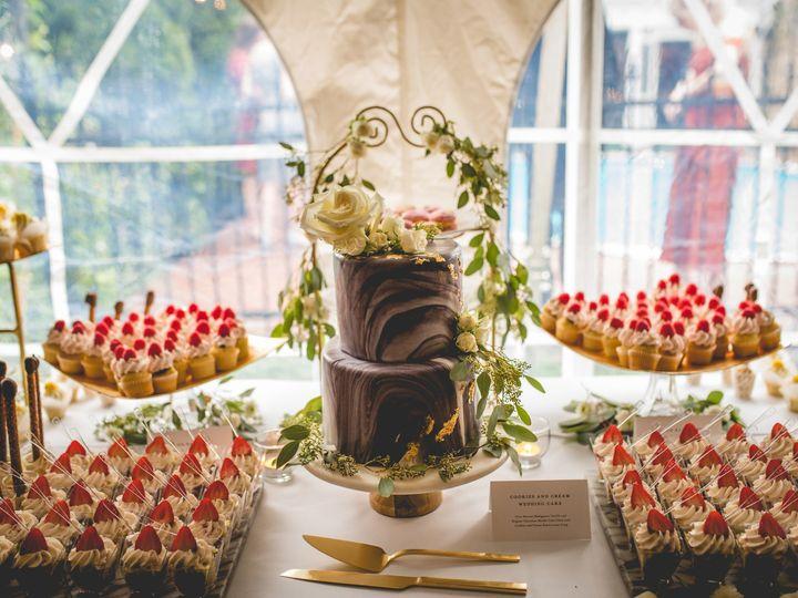 Tmx Cake 51 1330103 157997997662673 Columbus, OH wedding planner