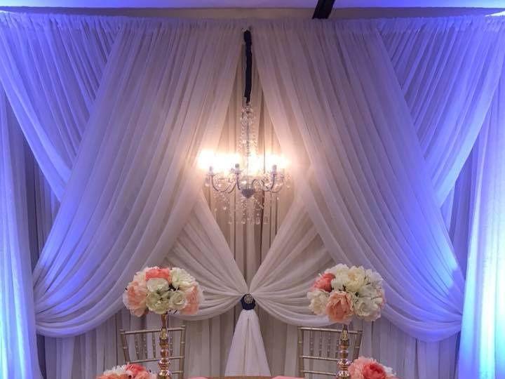 Tmx Ballroom Sweetheart 2 51 1037103 Portland, ME wedding venue