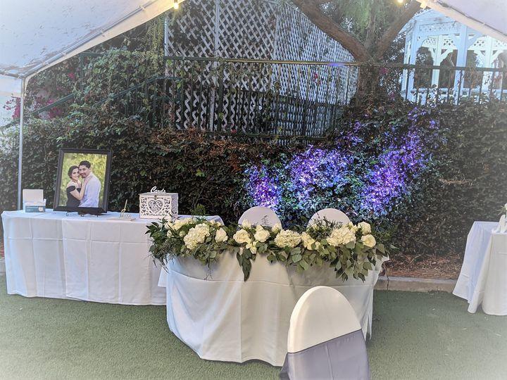 Tmx Copy 2 51 998103 160429014031924 Glendale, California wedding dj