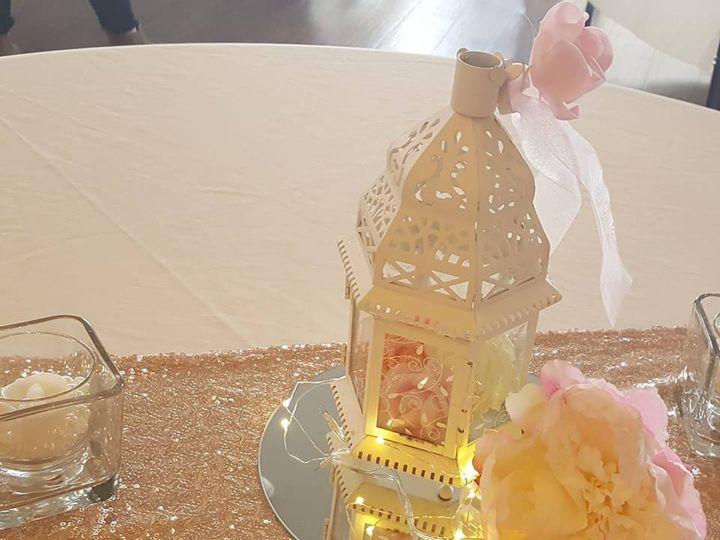Tmx 13 51 760203 Blandon, PA wedding eventproduction