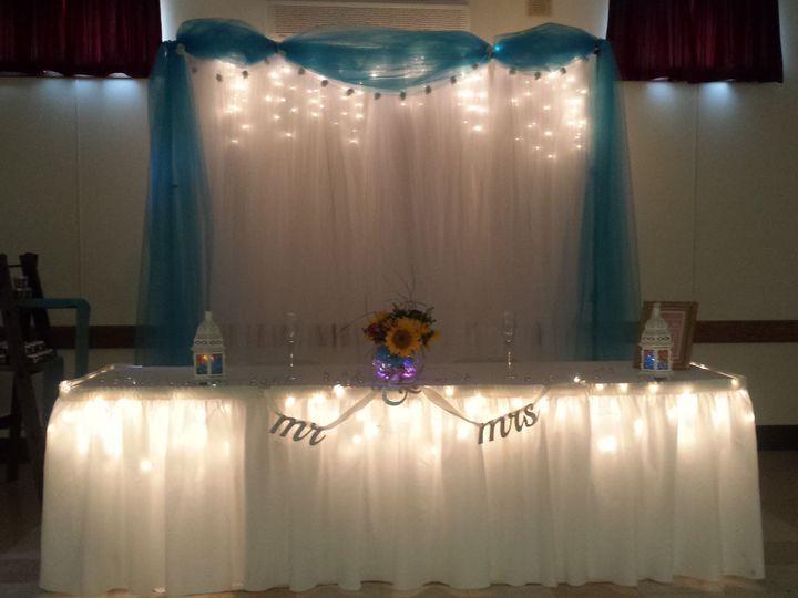 Tmx 20160625 142521 51 760203 Blandon, PA wedding eventproduction