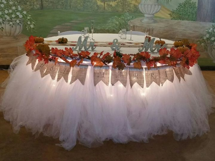 Tmx 20161106 104445445 51 760203 Blandon, Pennsylvania wedding eventproduction