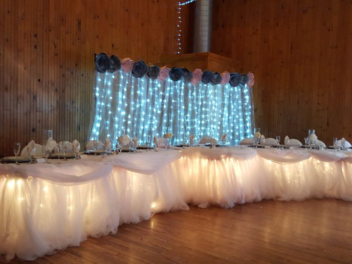 Tmx 20170624 122220 51 760203 Blandon, Pennsylvania wedding eventproduction