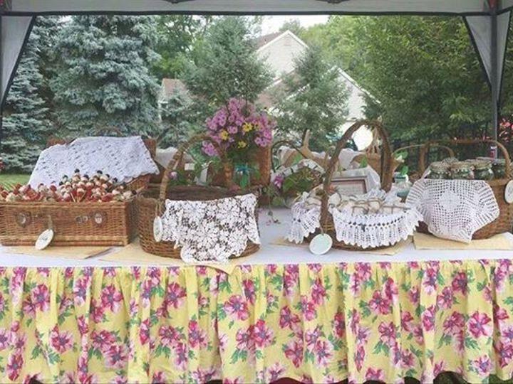 Tmx Https Scontent Xx Fbcdn Net Hphotos Xaf1 V T1 0 9 S720x720 10299025 10203617419650602 399499872560497473 N 51 760203 Blandon, Pennsylvania wedding eventproduction