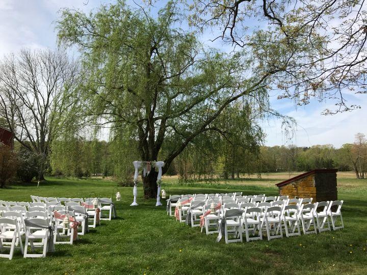 Tmx Img 7843 51 760203 Blandon, PA wedding eventproduction