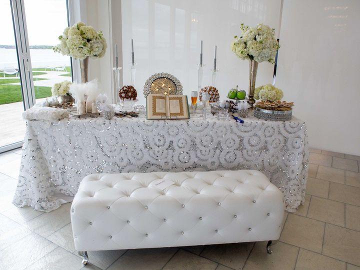 Tmx Nicknicoleturkishtable 1 51 43203 158733451092401 Seekonk, Rhode Island wedding officiant