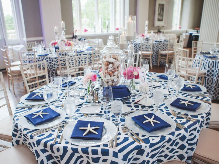 Tmx 1462986201839 2015charlottecarrelbatmitzvah321img3598 Minneapolis, MN wedding rental