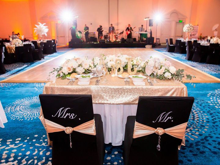 Tmx 10 Reception Details 35 51 407203 1573064530 Long Branch, NJ wedding venue