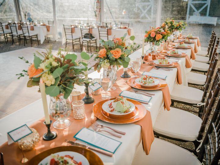 Tmx 2020 9 26 Celeste Matt 1263 51 1880303 160702598772610 Ridgway, CO wedding venue