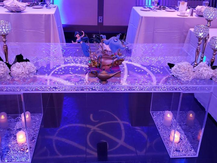 Tmx Img 20181006 Wa0006 51 66303 1568229373 Mineola, NY wedding dj