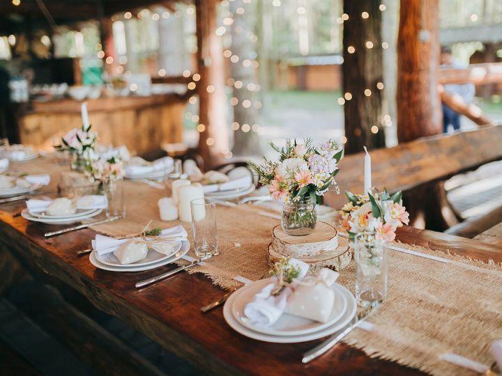Tmx Screen Shot 2019 01 27 At 11 44 49 Pm 51 1040403 Mine Hill, NJ wedding videography