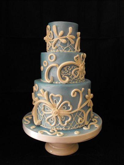 Denver Designer Cakes LLC Copyright