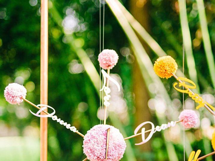 Tmx 0c719b88 503c 4365 8c8f 694393159246 51 1891503 157392310028138 Glen Burnie, MD wedding eventproduction