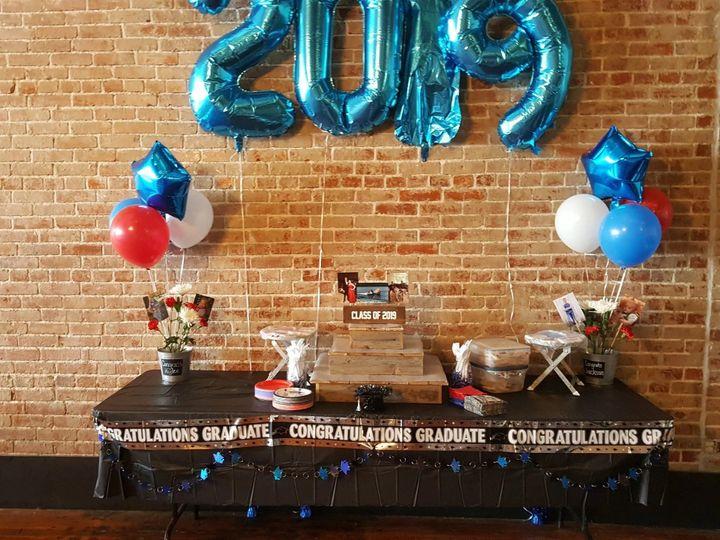 Graduation table setup
