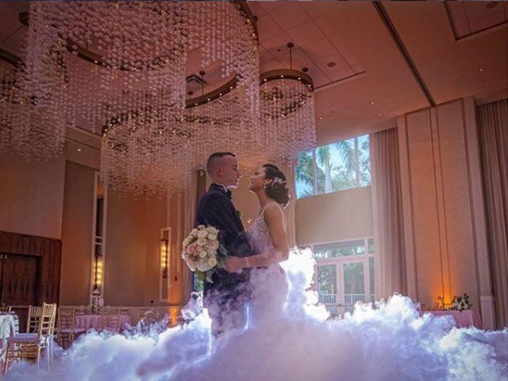 Tmx Screen Shot 2019 02 12 At 6 12 55 Pm 51 167503 158282574242694 Miami Lakes, FL wedding dj