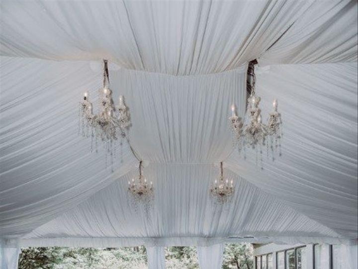 Tmx Ceremony Terrace 1 51 378603 1564663167 Providence, RI wedding venue