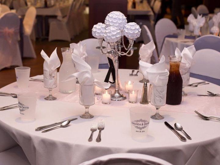 Tmx 1475032761744 Img0054 Jackson wedding planner