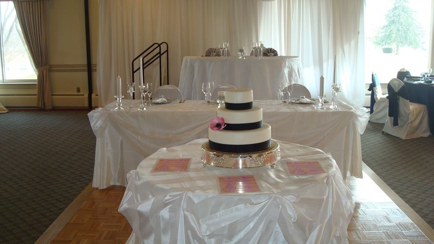 sample of riser with sweetheart table and cake display