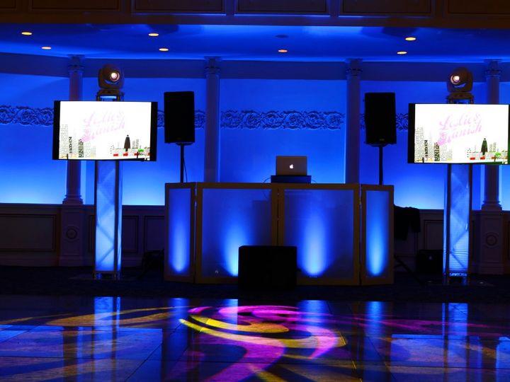 Tmx 20190718 3 Bello Entertainment 51 649703 1563490130 Ontario, CA wedding dj